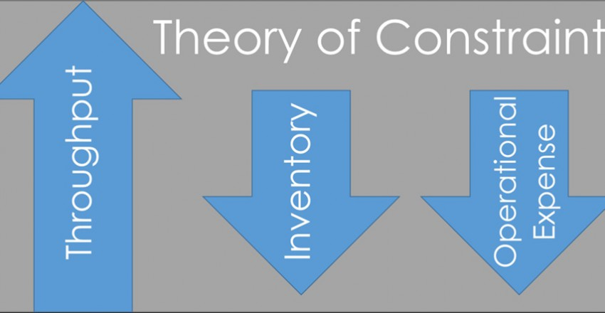 a summary of the theory of constraints Theory of constraints is a theory developed by eli goldratt as an approach to   this concludes the definition of theory of constraints along with its overview.